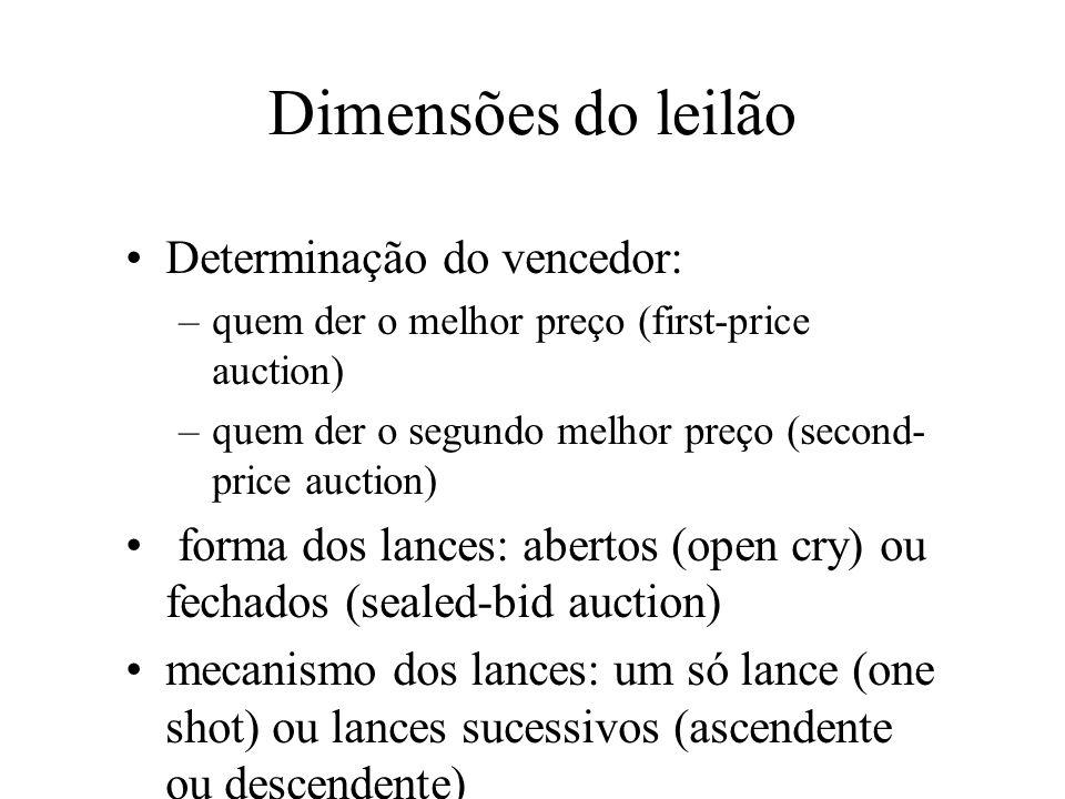 Dimensões do leilão Determinação do vencedor: