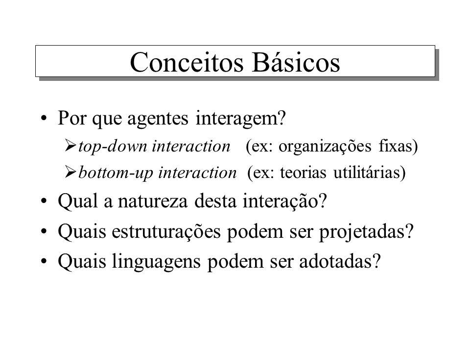 Conceitos Básicos Por que agentes interagem