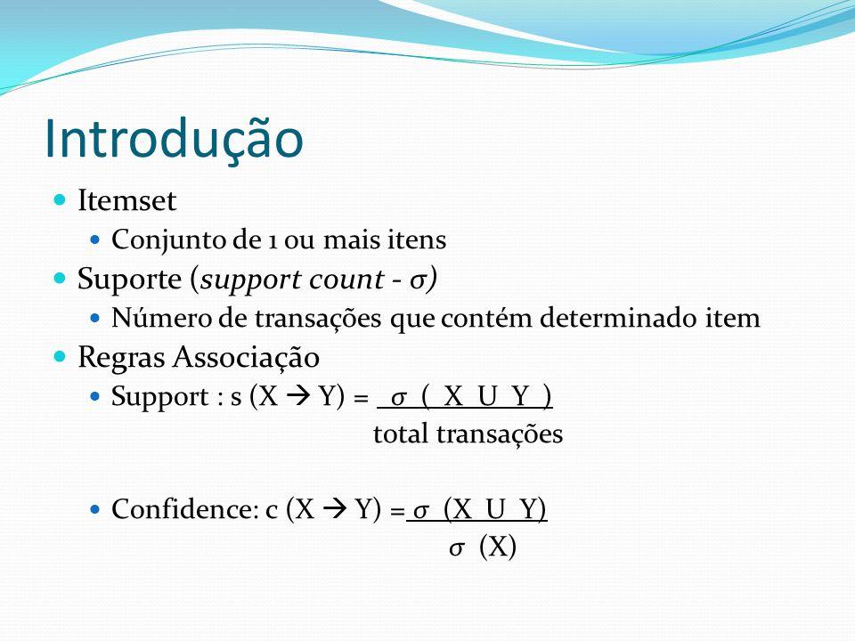Introdução Itemset Suporte (support count - σ) Regras Associação