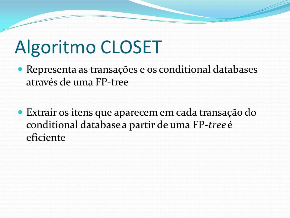 Algoritmo CLOSET Representa as transações e os conditional databases através de uma FP-tree.