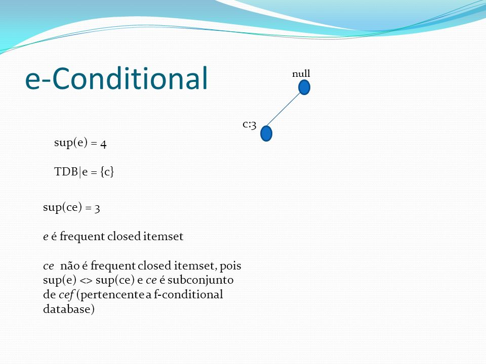 e-Conditional c:3 sup(e) = 4 TDB|e = {c} sup(ce) = 3