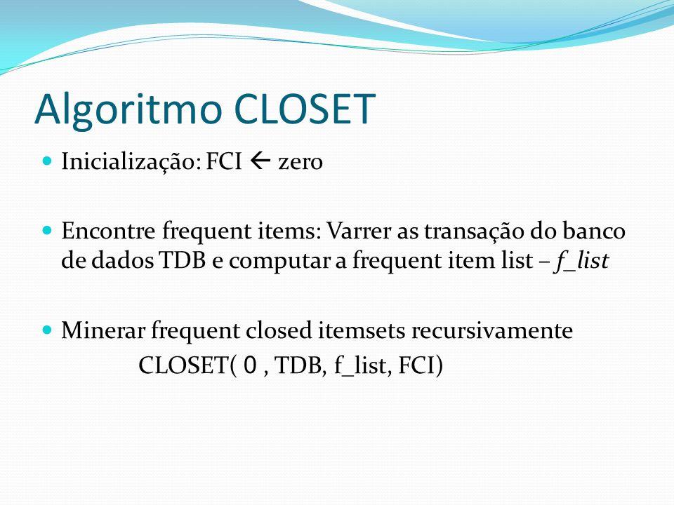 Algoritmo CLOSET Inicialização: FCI  zero