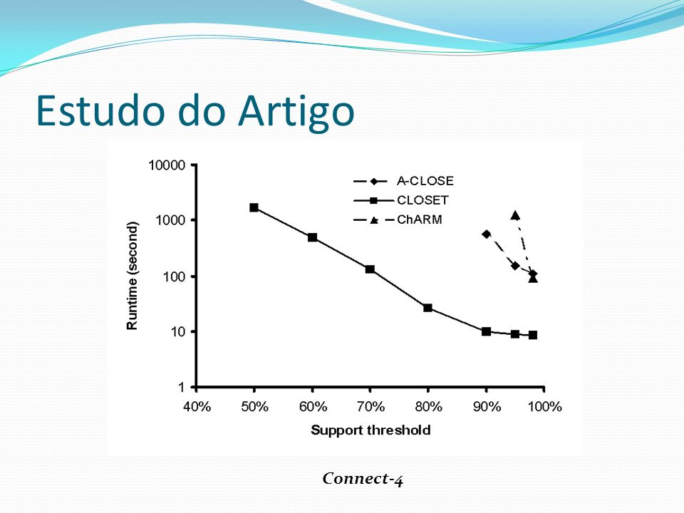 Estudo do Artigo Connect-4