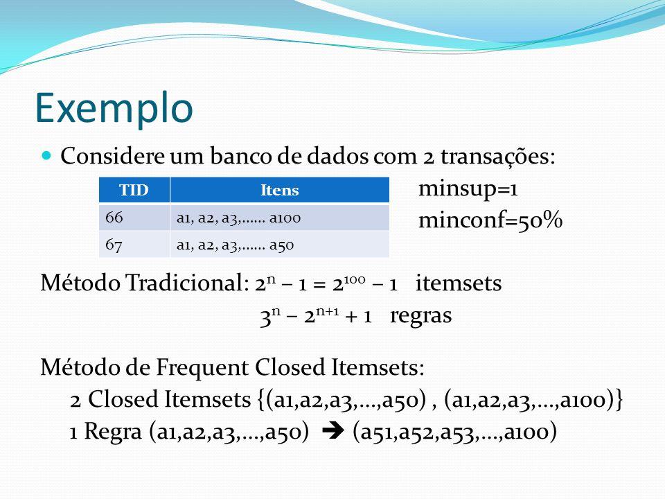 Exemplo Considere um banco de dados com 2 transações: minsup=1