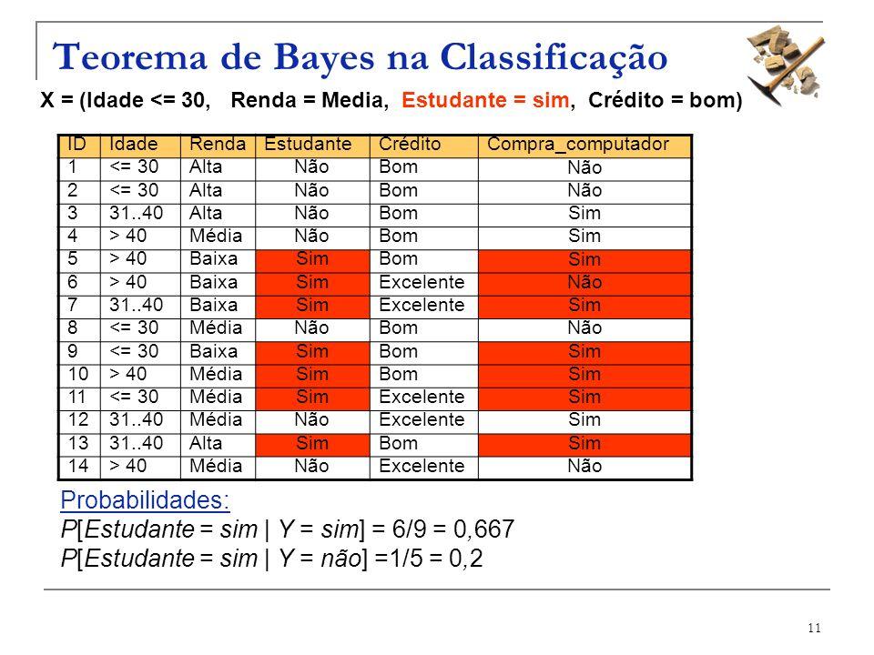 Teorema de Bayes na Classificação