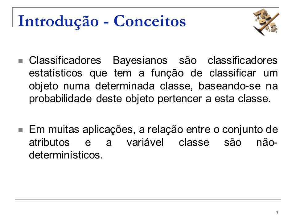 Introdução - Conceitos