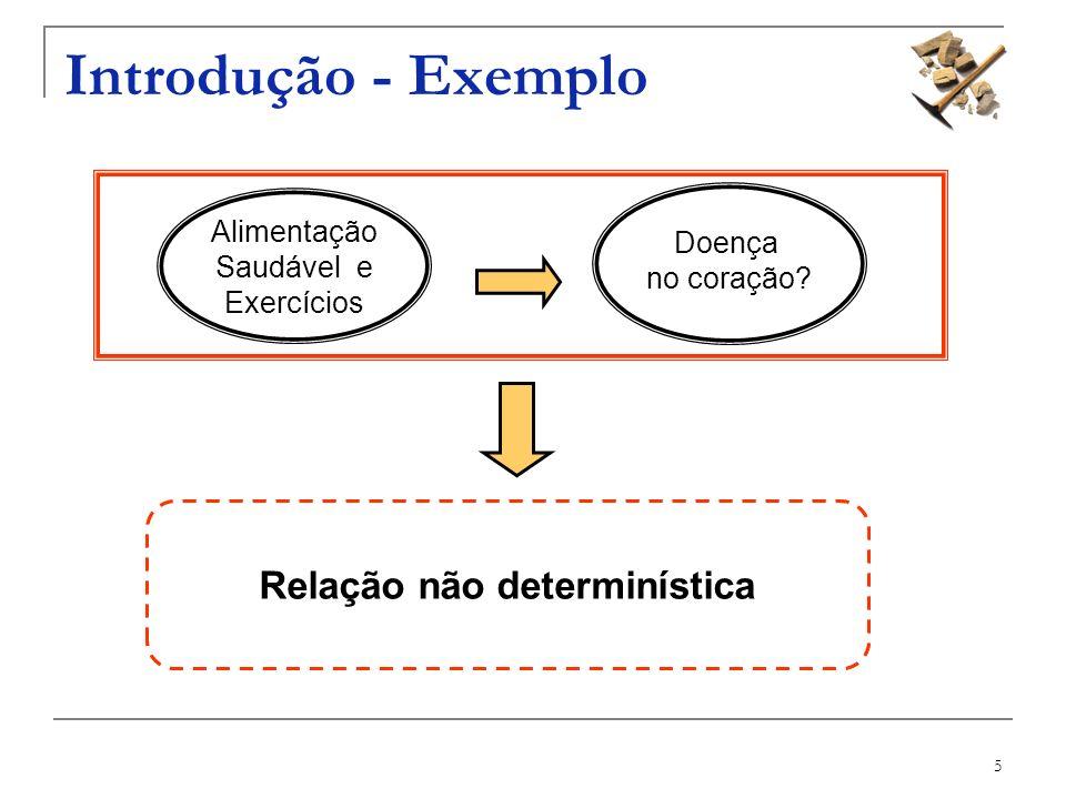 Introdução - Exemplo Relação não determinística Alimentação Doença