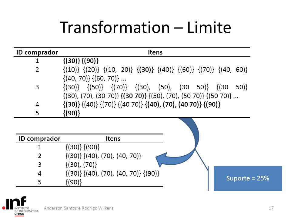 Transformation – Limite