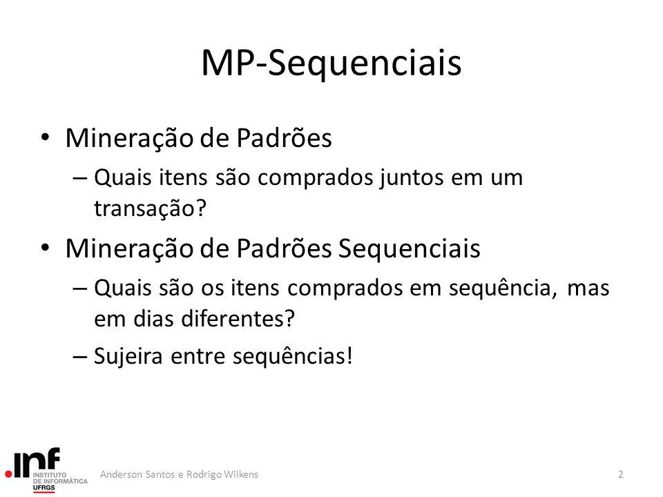 MP-Sequenciais Mineração de Padrões Mineração de Padrões Sequenciais