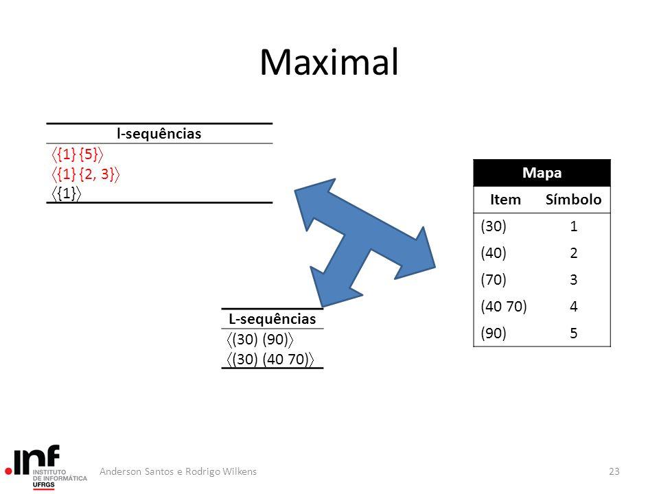 Maximal l-sequências {1} {5} {1} {2, 3} {1} Mapa Item Símbolo
