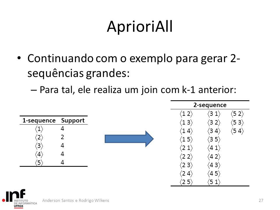 AprioriAll Continuando com o exemplo para gerar 2-sequências grandes: