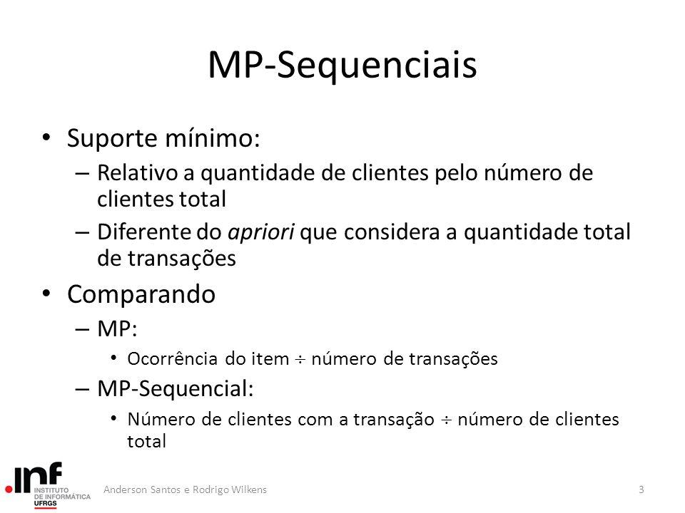 MP-Sequenciais Suporte mínimo: Comparando