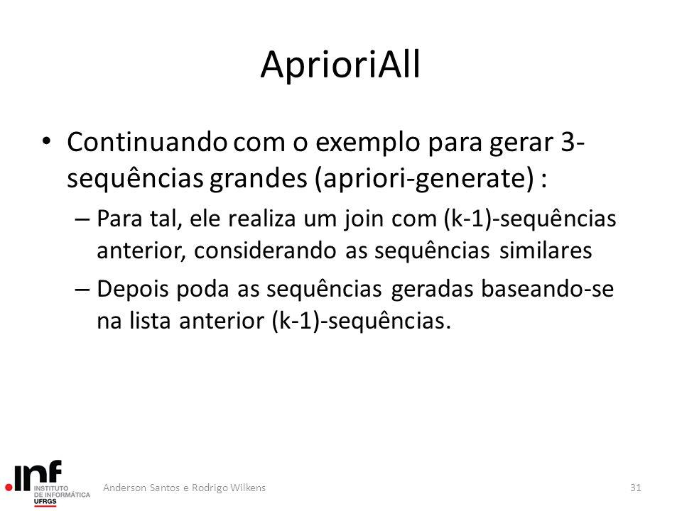 AprioriAll Continuando com o exemplo para gerar 3-sequências grandes (apriori-generate) :