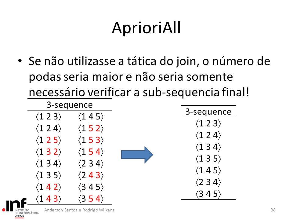 AprioriAll Se não utilizasse a tática do join, o número de podas seria maior e não seria somente necessário verificar a sub-sequencia final!