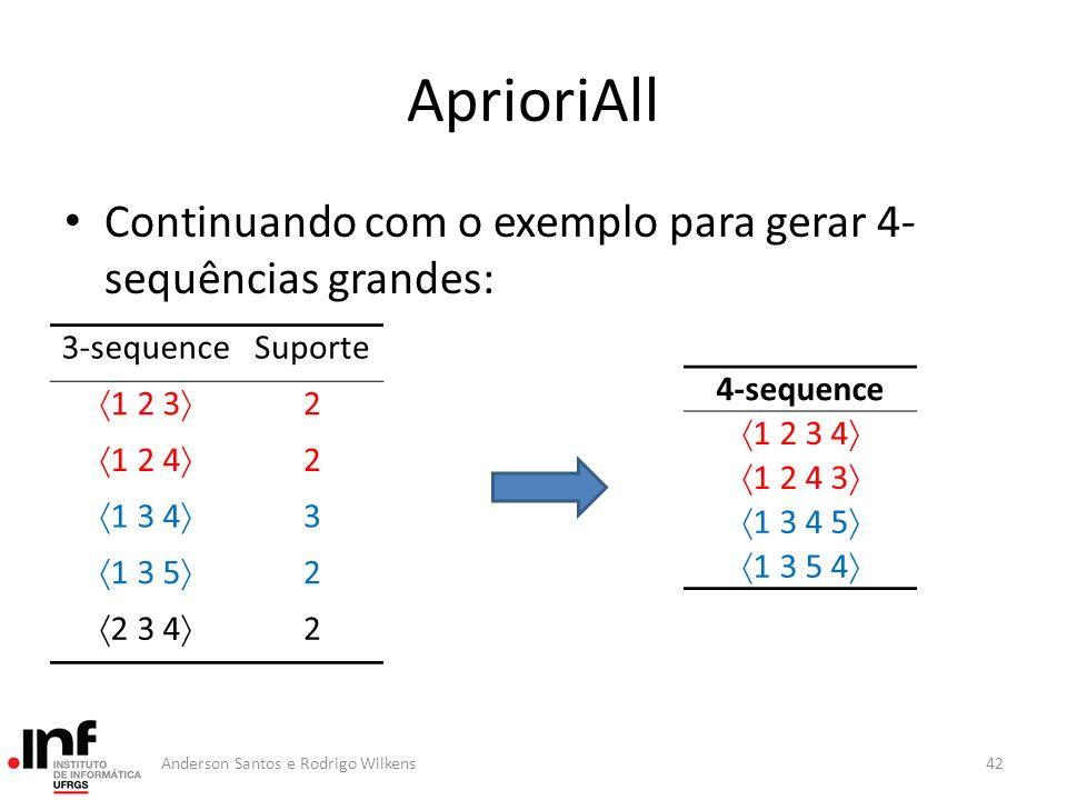 AprioriAll Continuando com o exemplo para gerar 4-sequências grandes: