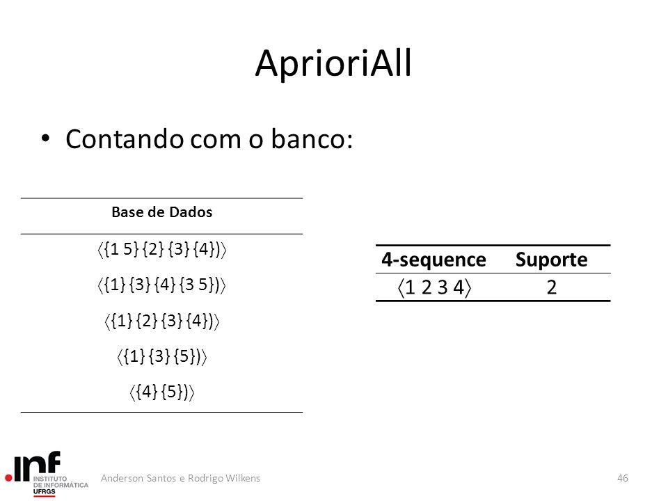 AprioriAll Contando com o banco: 4-sequence Suporte 1 2 3 4 2