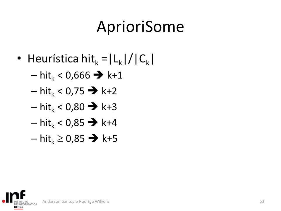 AprioriSome Heurística hitk =|Lk|/|Ck| hitk < 0,666  k+1