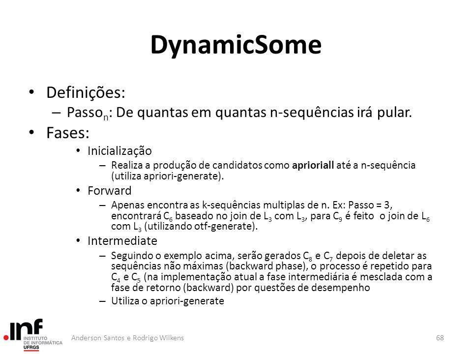 DynamicSome Definições: Fases: