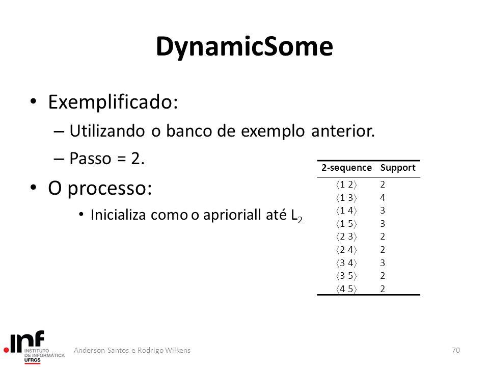 DynamicSome Exemplificado: O processo: