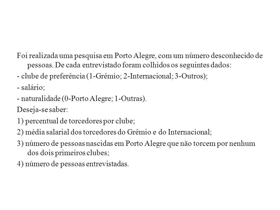 Foi realizada uma pesquisa em Porto Alegre, com um número desconhecido de pessoas. De cada entrevistado foram colhidos os seguintes dados: