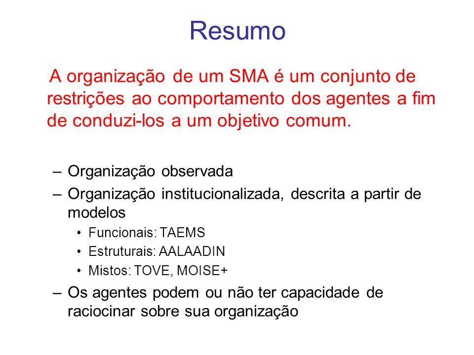 Resumo A organização de um SMA é um conjunto de restrições ao comportamento dos agentes a fim de conduzi-los a um objetivo comum.