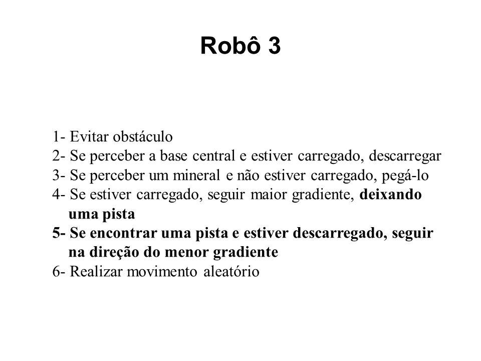 Robô 3 1- Evitar obstáculo