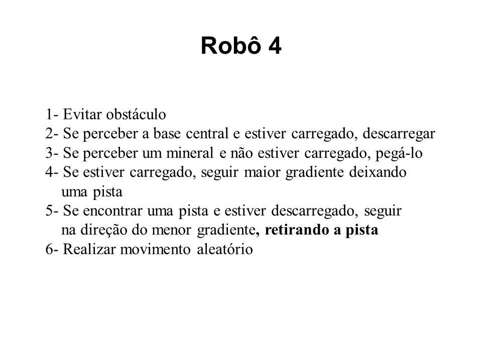 Robô 4 1- Evitar obstáculo