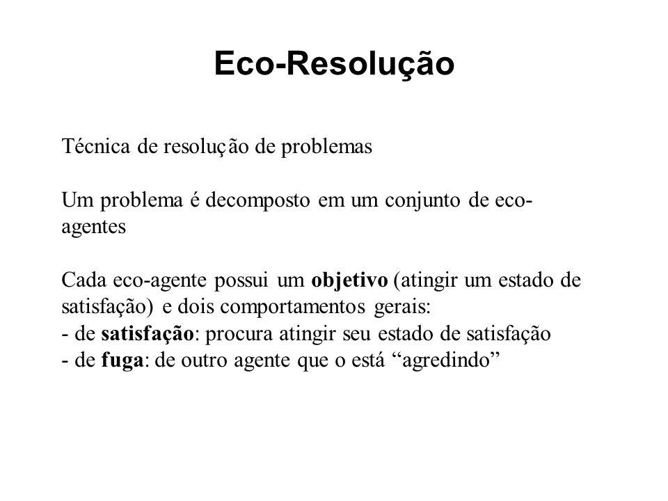 Eco-Resolução Técnica de resoluç ão de problemas