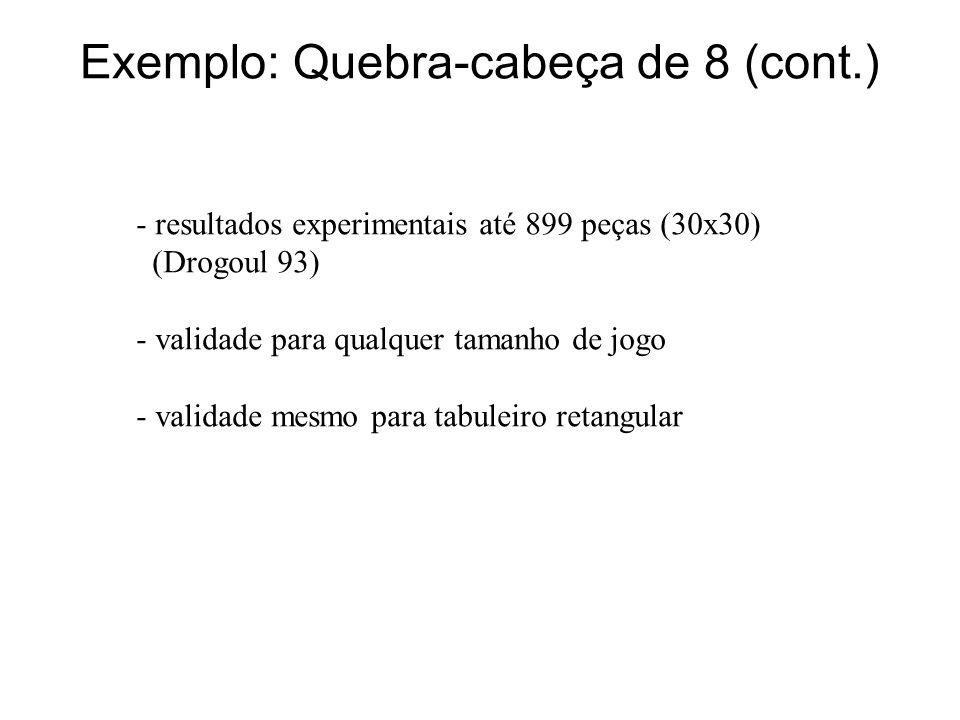 Exemplo: Quebra-cabeça de 8 (cont.)