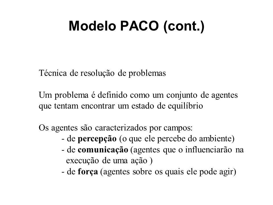 Modelo PACO (cont.) Técnica de resolução de problemas