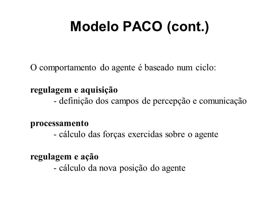 Modelo PACO (cont.) O comportamento do agente é baseado num ciclo: