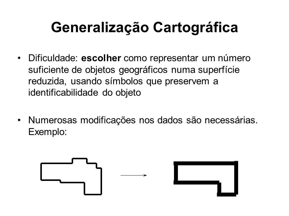 Generalização Cartográfica