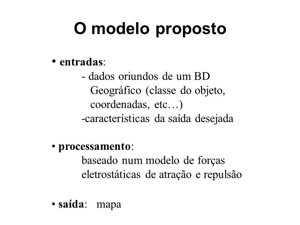 O modelo proposto