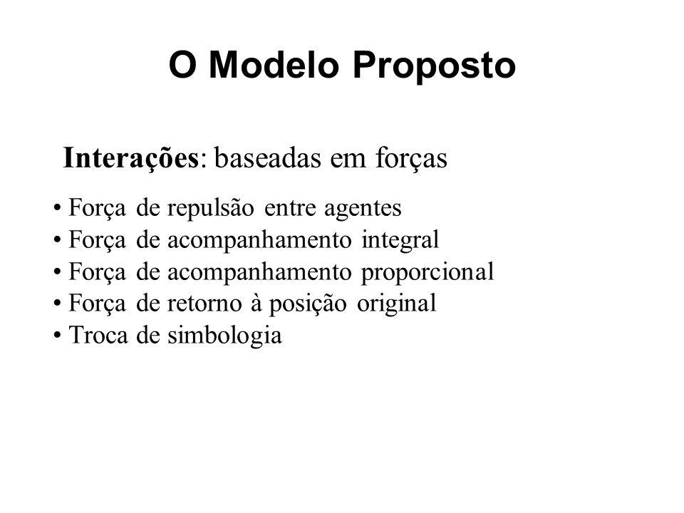 O Modelo Proposto Interações: baseadas em forças