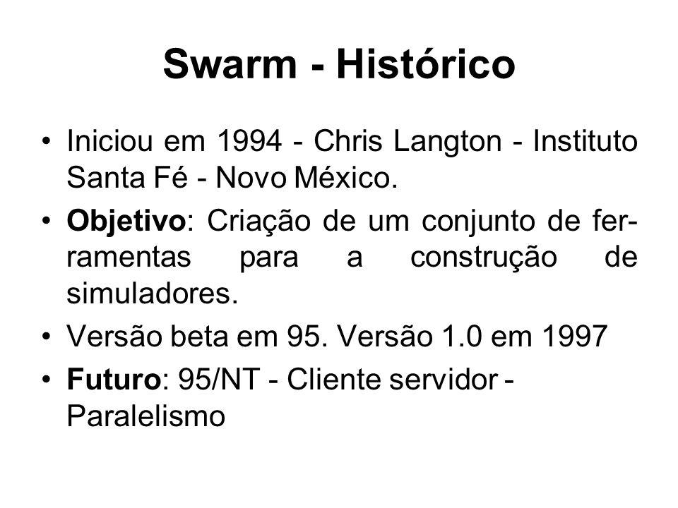 Swarm - Histórico Iniciou em 1994 - Chris Langton - Instituto Santa Fé - Novo México.