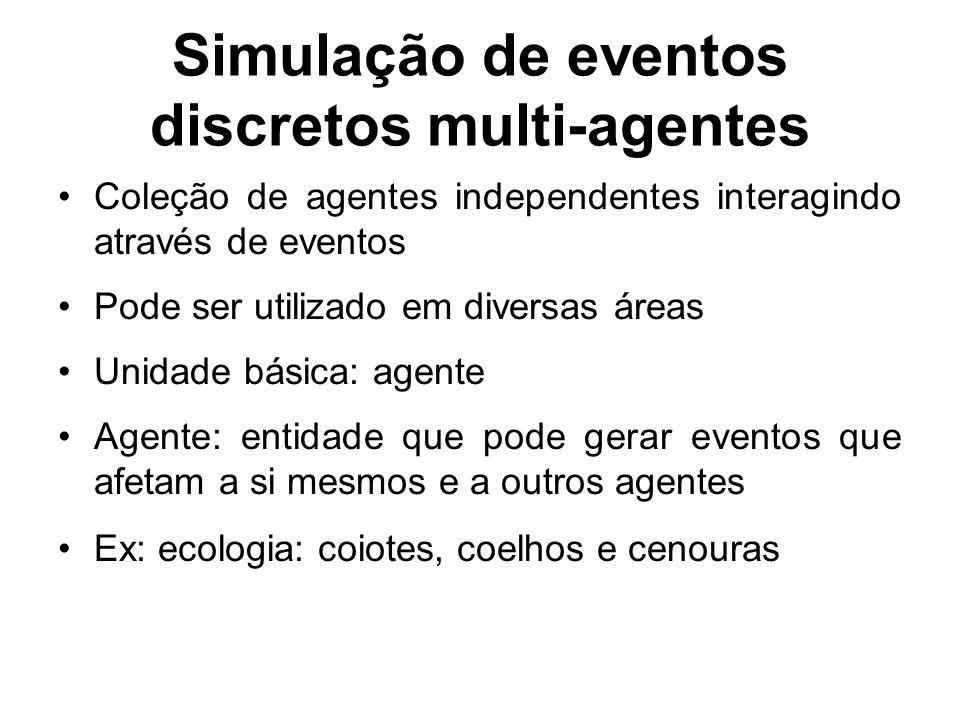 Simulação de eventos discretos multi-agentes