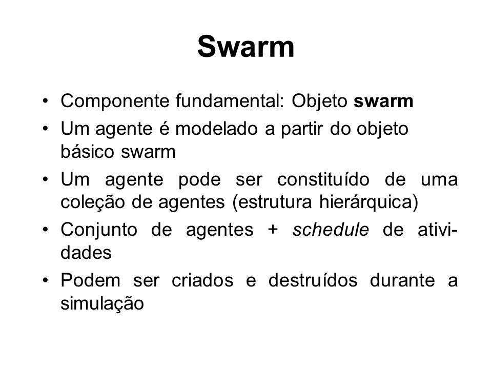 Swarm Componente fundamental: Objeto swarm