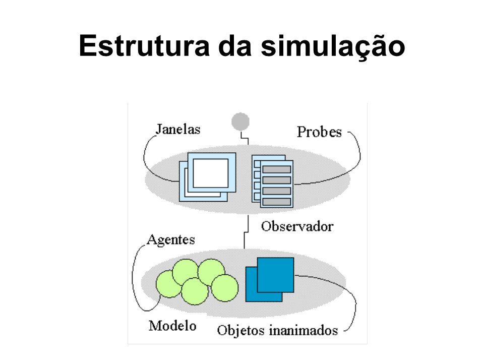Estrutura da simulação