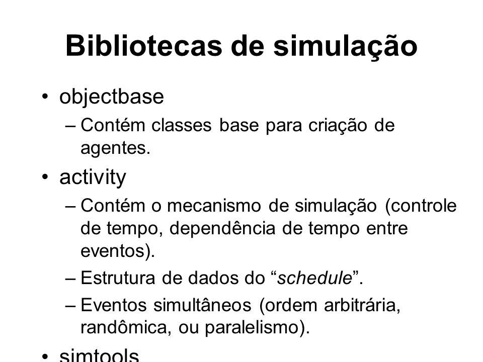 Bibliotecas de simulação