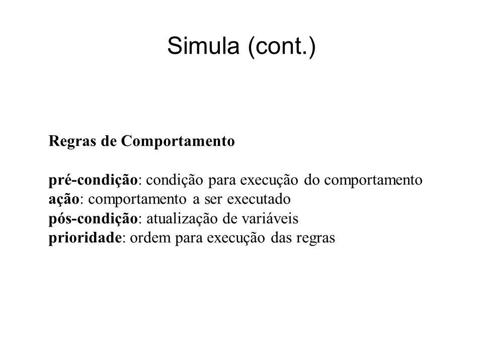 Simula (cont.) Regras de Comportamento