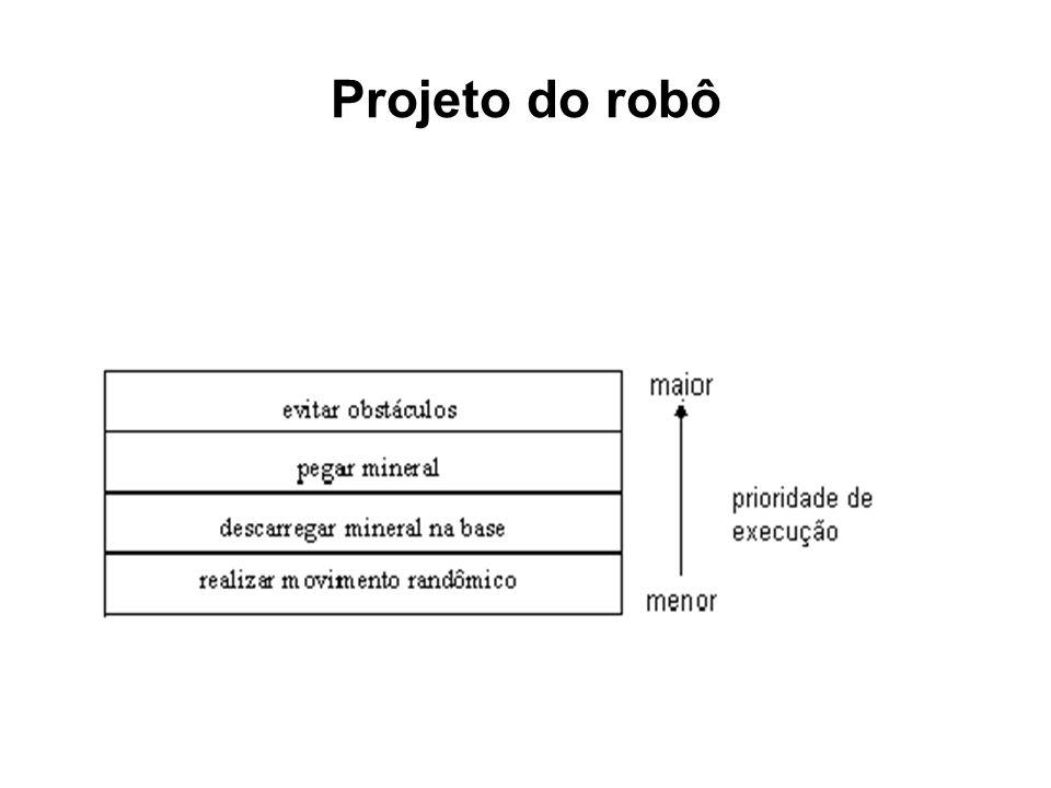 Projeto do robô
