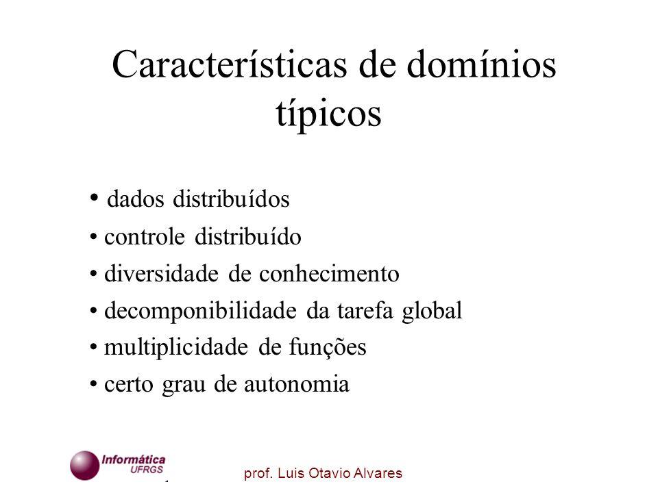 Características de domínios típicos