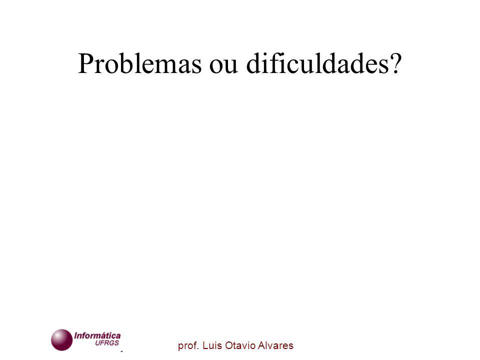 Problemas ou dificuldades
