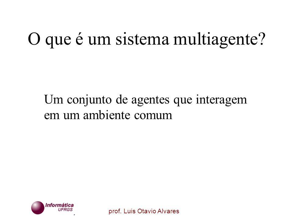 O que é um sistema multiagente