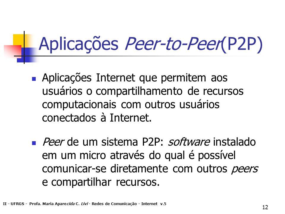 Aplicações Peer-to-Peer(P2P)