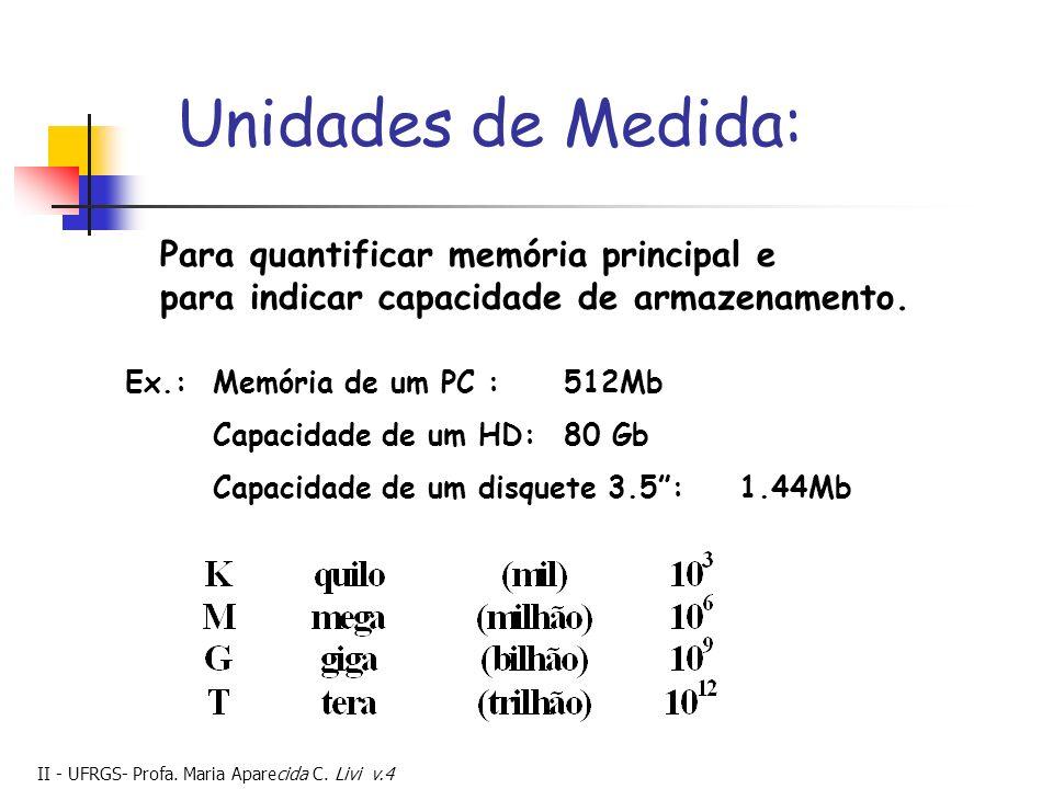 Unidades de Medida: Para quantificar memória principal e