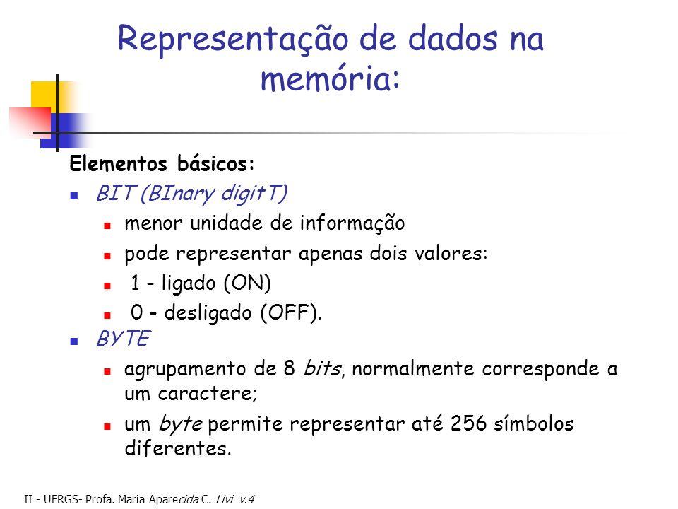 Representação de dados na memória: