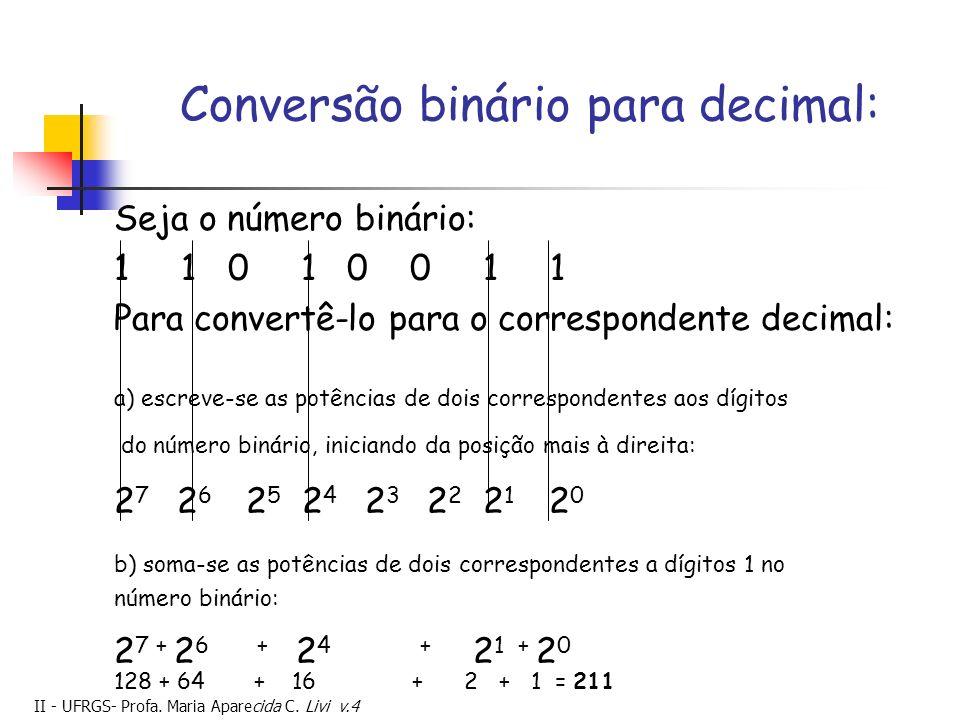 Conversão binário para decimal: