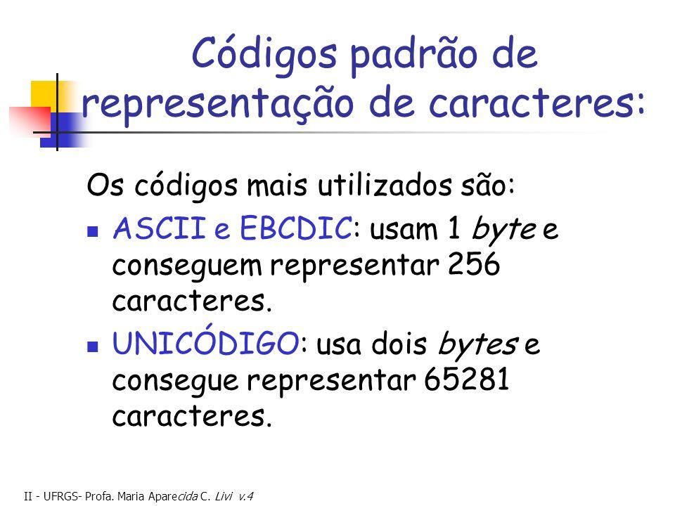 Códigos padrão de representação de caracteres: