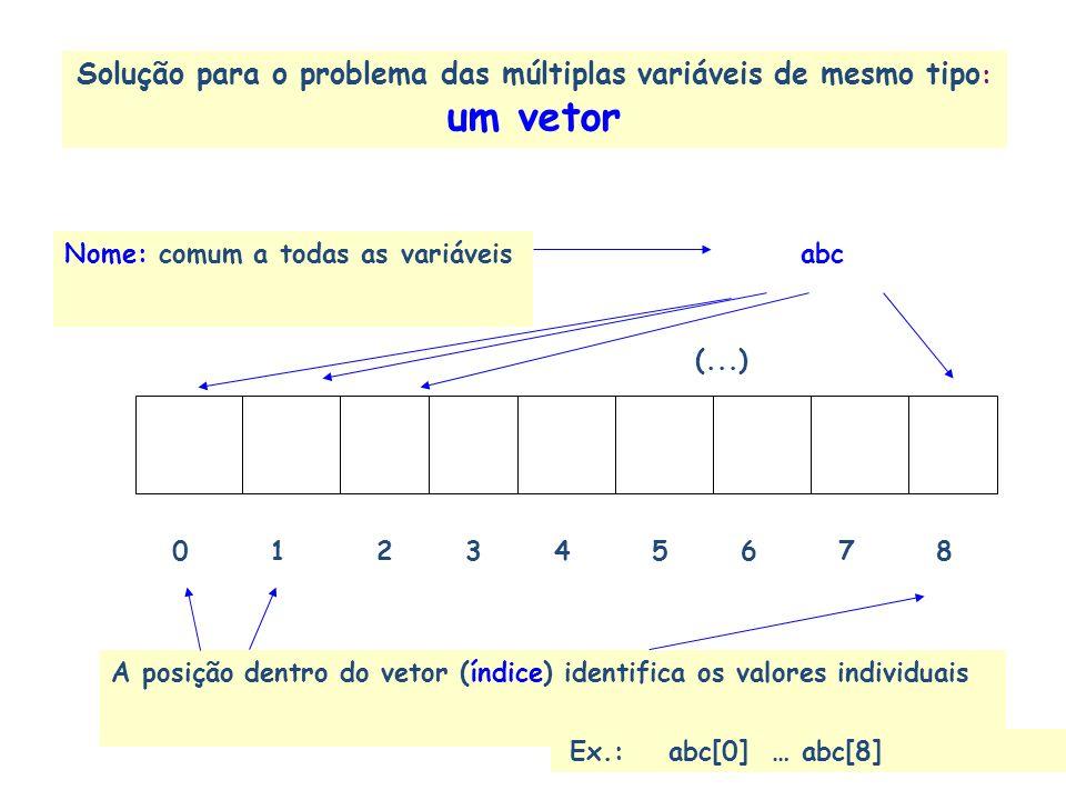 Solução para o problema das múltiplas variáveis de mesmo tipo: